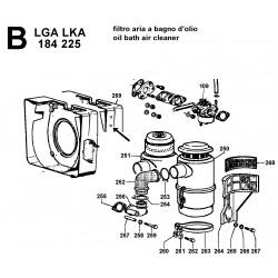LGA 184 - APPLICAZIONE FILTRO ARIA A BAGNO D'OLIO (B)