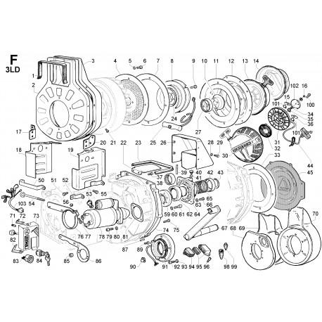 3LD 450-S - RAFFREDDAMENTO/AVVIAMENTO (F)
