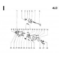 4LD 820 - COMANDI (I)