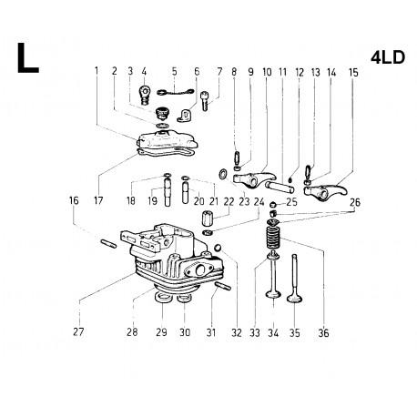 4LD 820 - TESTA/CAPPELLI BILANCIERI/BILANCERI/VALVOLE (L)