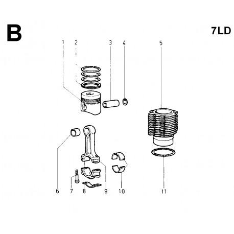 7LD 600 - BIELLA/PISTONE/CILINDRO (B)
