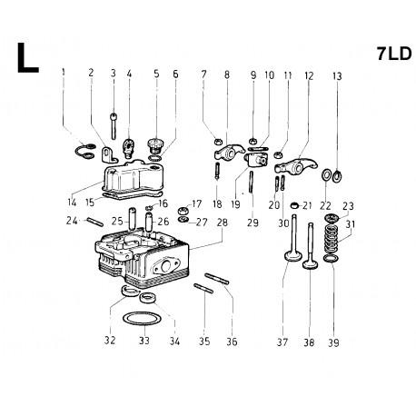 7LD 740 - TESTA/CAPPELLO BILANCERI/BILANCIERI/VALVOLE (L)