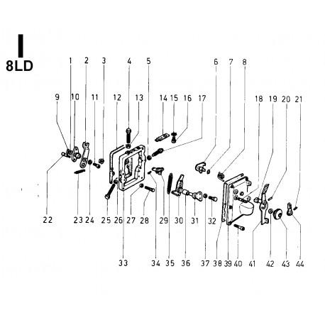8LD 665-2-L - COMANDI (I)