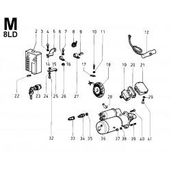 8LD 740-2 - AVVIAMENTO (M)